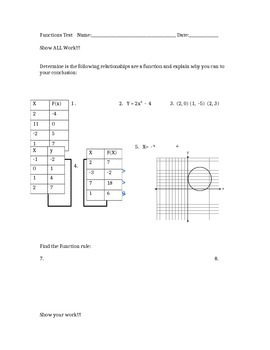 Functions Assessment