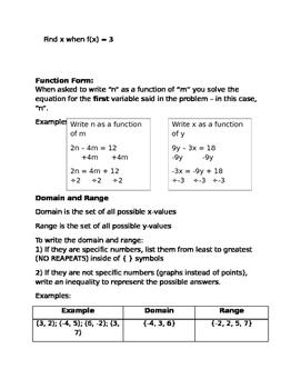 "Functions ""Cheat Sheet"""