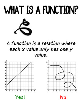 Functions Cheat Sheets / Reference Sheets