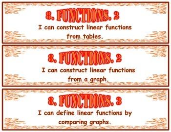 Function's Checklist