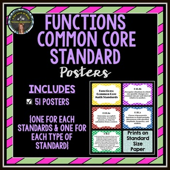 Functions Common Core Standard Posters