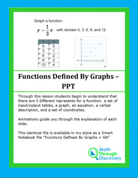 Functions Defined as Graphs - PPT
