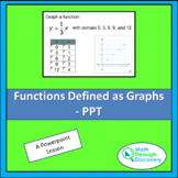 Algebra 1 - Functions Defined as Graphs - PPT