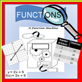 Functions {Definition, One-to-One, Notation, & Graph Shapes-Lines & Quadratics}