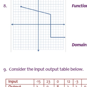 Functions (Domain/Range, Evaluating, Modeling) has PARCC style problems