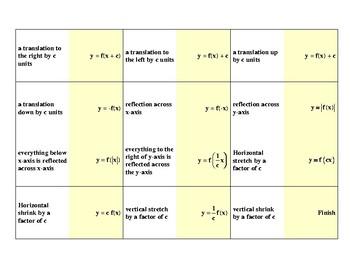 Functions Dominoes