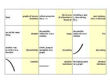 Functions Dominoes