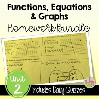 Functions Equations & Graphs Homework Bundle