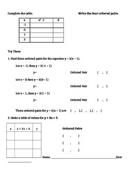 Functions, Function Notations, Equations and Tables Notes and Assignments