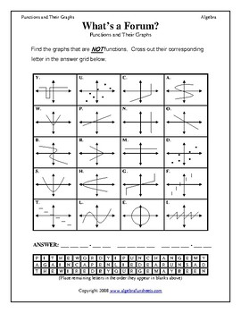 Worksheet Piecewise Functions further Properties of Function Worksheet   Problems   Solutions additionally Relations  Functions  and Domain and Range Worksheet for 7th   10th together with  likewise Mathematical  tions also  moreover  besides Function or not a function worksheet homework quiz   TpT moreover Functions  Identifying Functions from Graphs Worksheet by Alge likewise Function Worksheets also Domain And Range Of A Function Worksheet Math Domain And Range further Calculus 1 5 Inverse Functions Worksheet Name as well  moreover Function Worksheets together with Relations and functions worksheet likewise Interpreting a graph ex le  video    Khan Academy. on is it a function worksheet