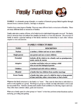 Functions In The Family Lesson
