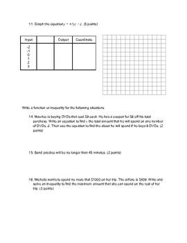 Functions & Inequalities Test