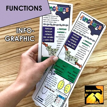 Functions Infographic