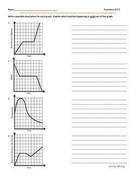 Functions: Interpreting & Drawing Graphs