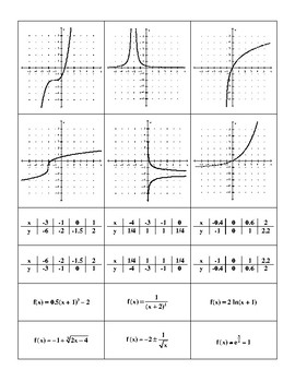 Functions & Inverses Matching Cards