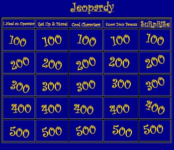 Functions Jeopardy!  Lots of Fun for Algebra or even Pre-Calculus
