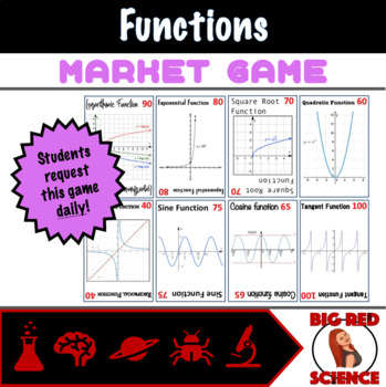 Functions Market Game