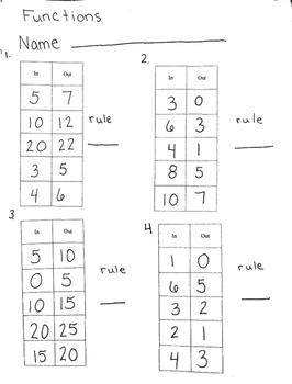 Functions Math Practice