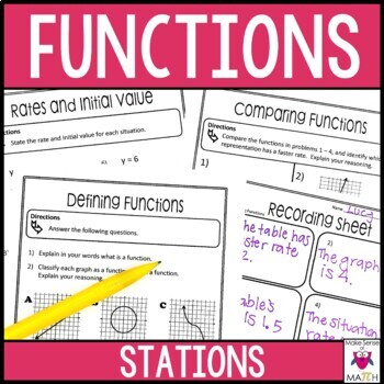 Functions Middle School Math Stations