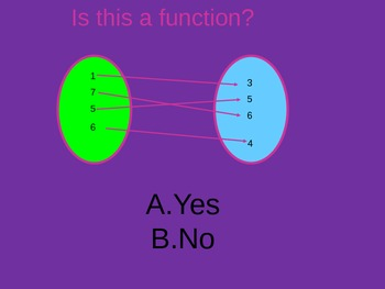 Functions Multiple Choice Quiz PowerPoint