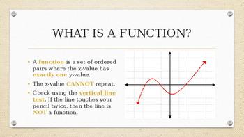 Functions Notes PowerPoint (Editable)