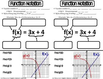 Functions Notes for Interactive Notebook (GSE Algebra 1)