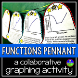 Interpreting Algebraic Function Stories Math Pennant Activity