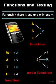 Functions Poster