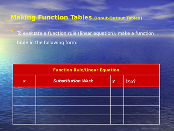 Functions PowerPoint Lesson