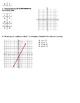 Functions Quiz