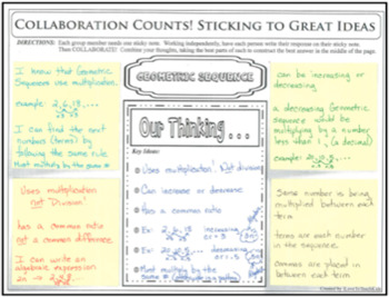 Functions & Relations Collaboration Activity Stickie Notes Group Work