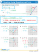Functions & Relations | Unit with Videos | Good for Distance Learning