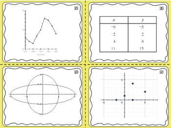 Functions & Relations Task Card Set Vertical Line Test; Reteach, Prep, Review
