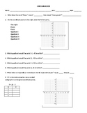 Functions Review