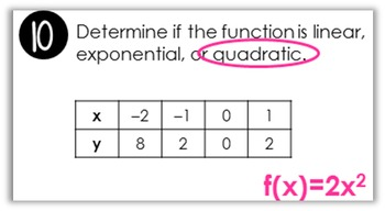 Functions Review {Exponential, Linear, Quadratic} Find Someone Who Activity