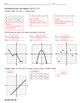 Functions Review Worksheet