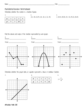 functions review worksheet by pecktabo math teachers pay teachers. Black Bedroom Furniture Sets. Home Design Ideas
