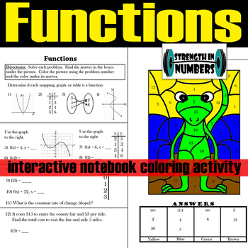 Functions - Slope Interactive Notebook Lizard Coloring Activity