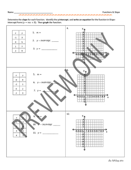 Functions, Slope, & Linear Relations Practice