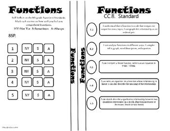 Functions Standard Reflection Sheet
