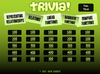 Functions TRIVIA! Game
