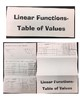 Functions Table of Values Foldable