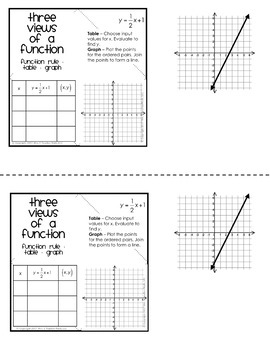 Functions, Tables, and Graphs Foldable