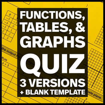 Functions, Tables, and Graphs Quiz (Three Versions) and Blank Template
