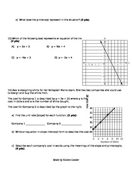 Functions Test