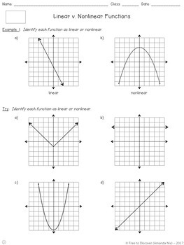 Functions Notes and Practice Bundle