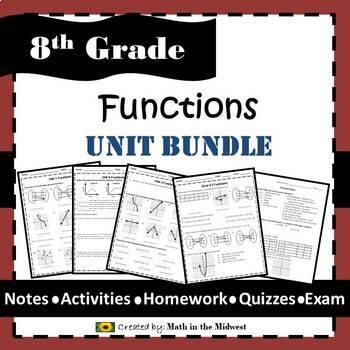 Functions Unit Bundle -  8.F.1, 8.F.2, 8.F.3, 8.F.4, 8.F.5 {EDITABLE}