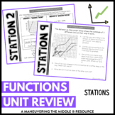 Functions Unit Stations