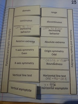 PreCalculus Functions Vocabulary Foldable Freebie