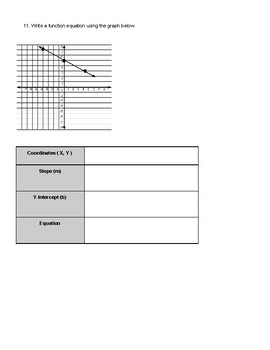 Functions Worksheet/Quiz